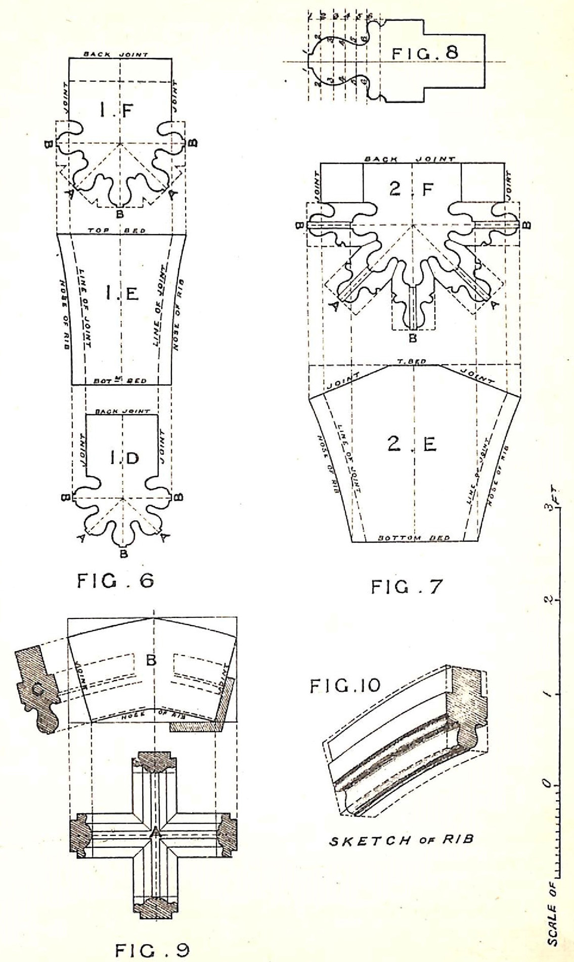 Plan of Joints