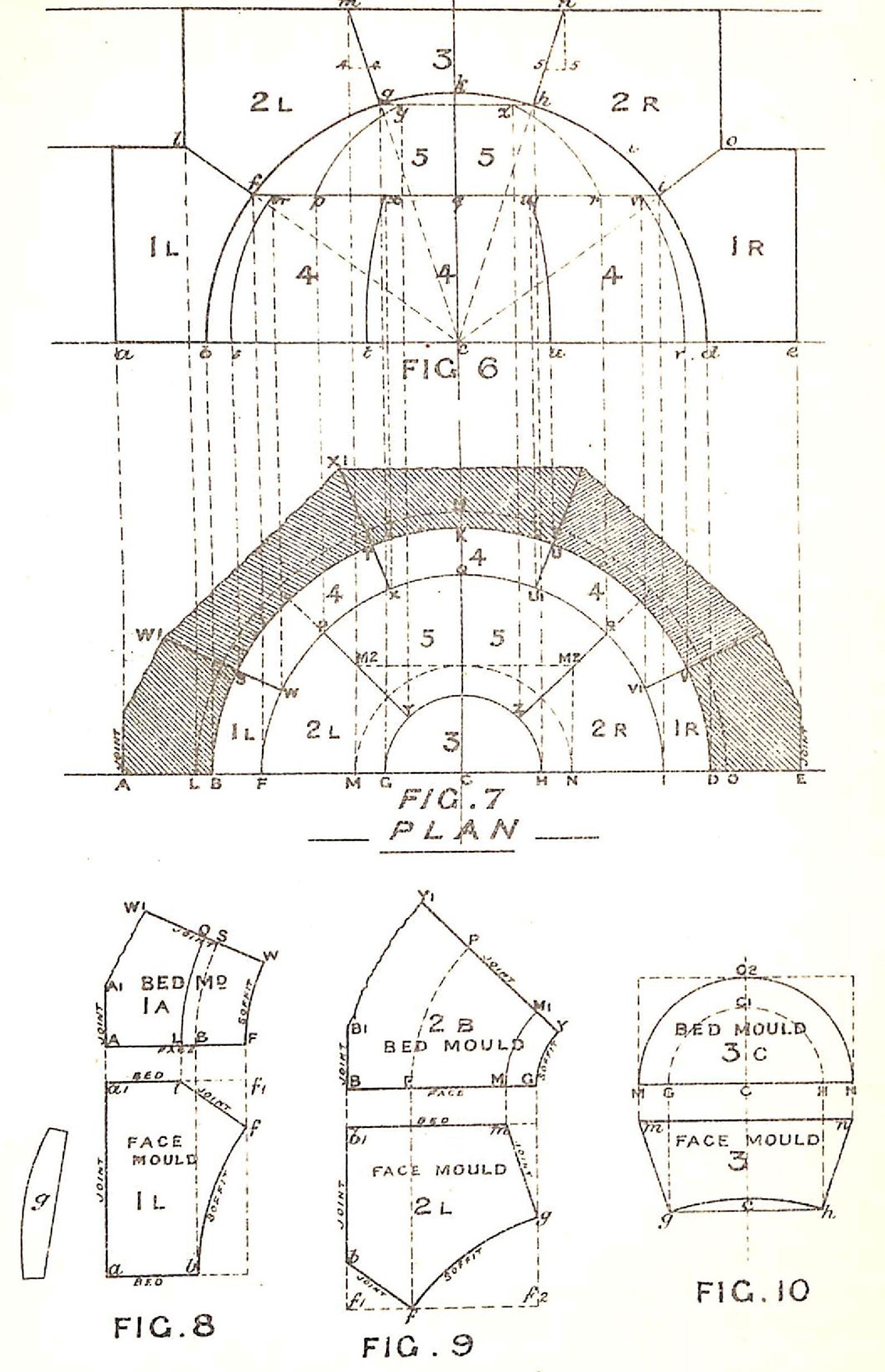 Plan for a Skew Arch