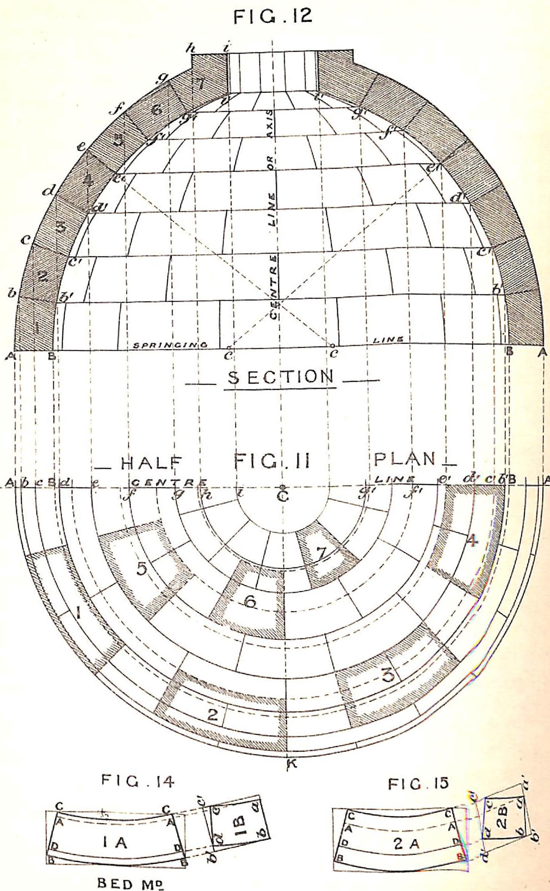 Diagram of a Dome