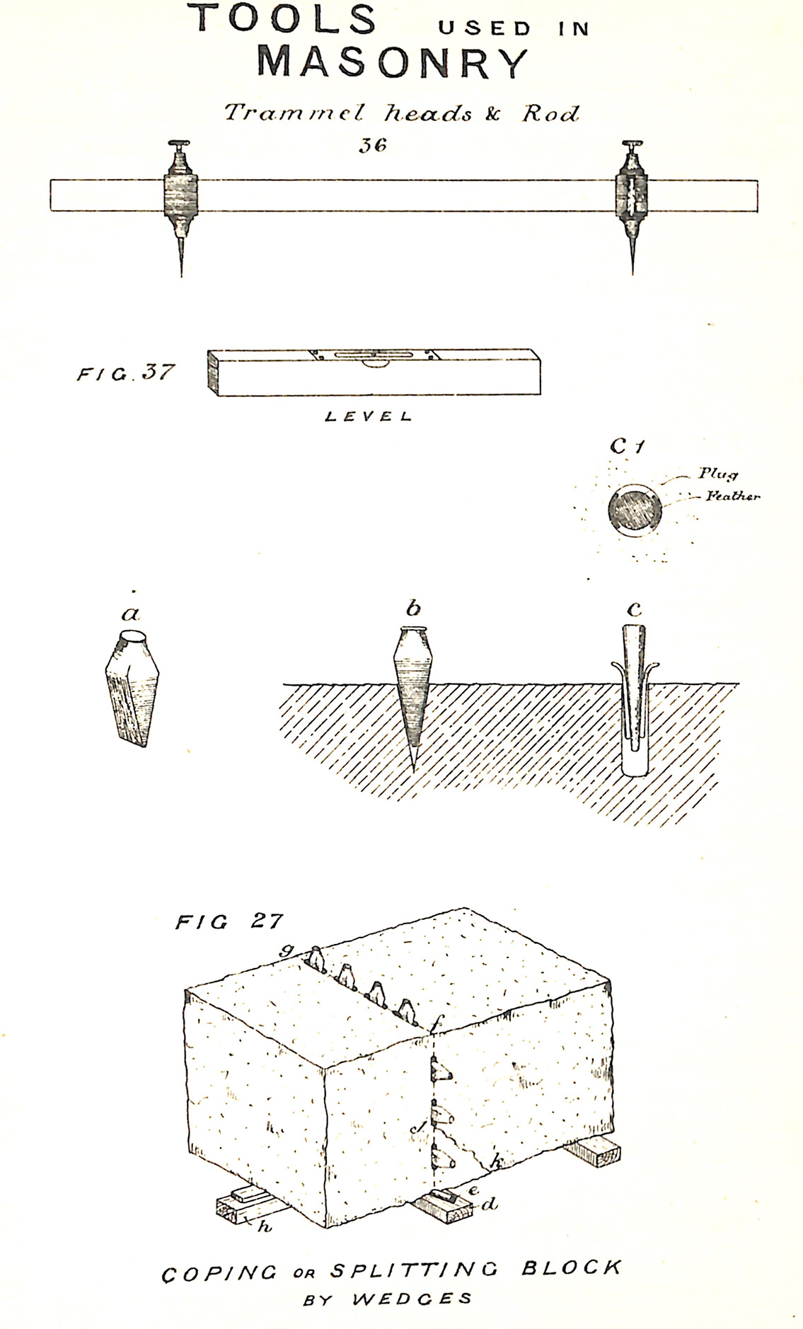 Tools used in Masonry